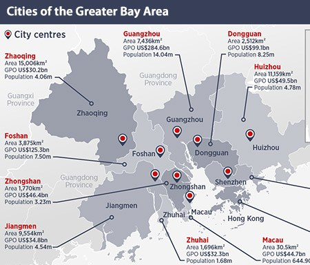 Opportunities abound in the Greater Bay Area | Data | Savills Prospects